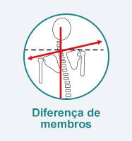 dor diagnostico diferenca membros