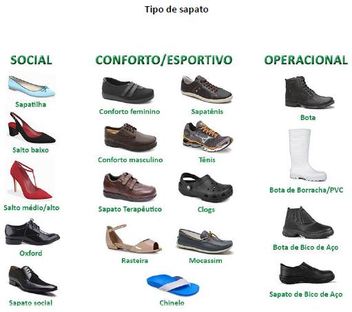 Imagem com diversos tipos de calçados.