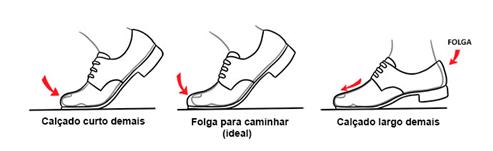 Diagrama dos sapatos com tamanhos errados